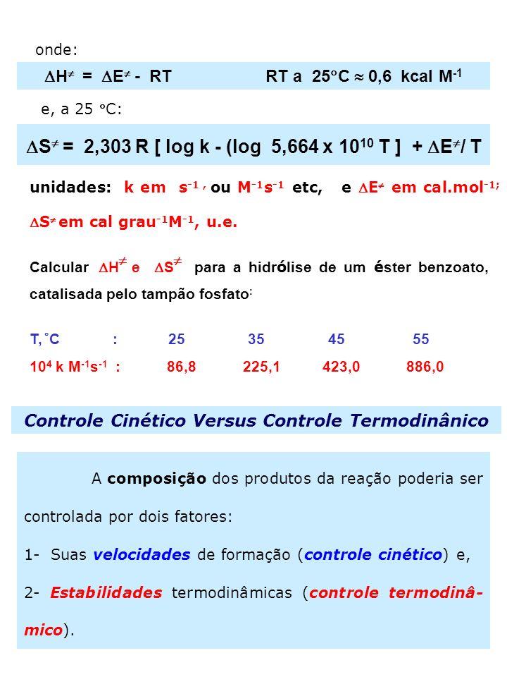 S = 2,303 R [ log k - (log 5,664 x 1010 T ] + E/ T